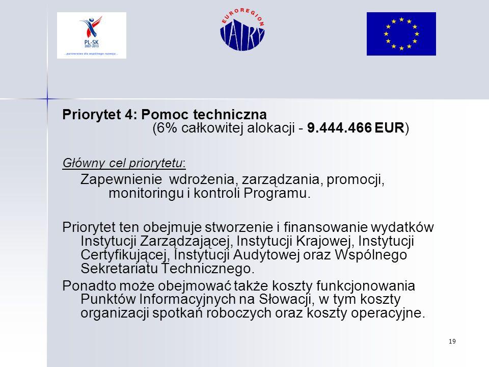 19 Priorytet 4: Pomoc techniczna (6% całkowitej alokacji - 9.444.466 EUR) Główny cel priorytetu: Zapewnienie wdrożenia, zarządzania, promocji, monitor