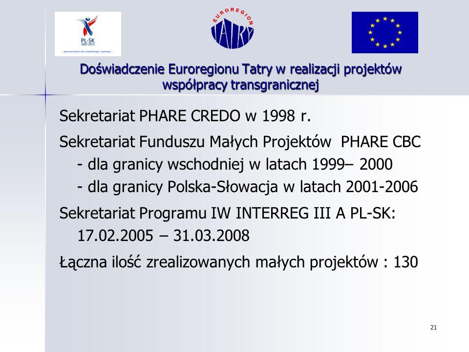 21 Doświadczenie Euroregionu Tatry w realizacji projektów współpracy transgranicznej Sekretariat PHARE CREDO w 1998 r. Sekretariat Funduszu Małych Pro