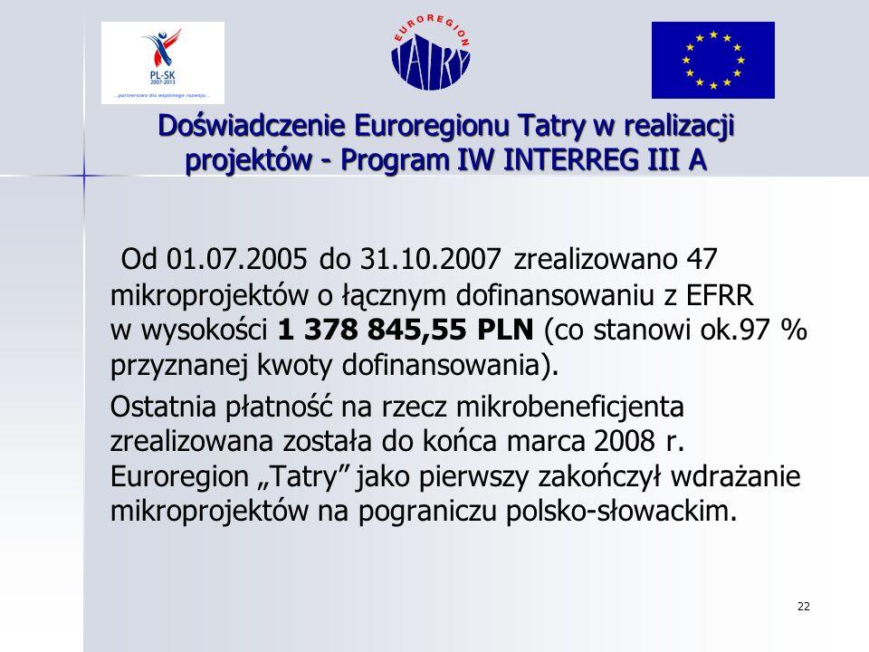 22 Doświadczenie Euroregionu Tatry w realizacji projektów - Program IW INTERREG III A Od 01.07.2005 do 31.10.2007 zrealizowano 47 mikroprojektów o łąc
