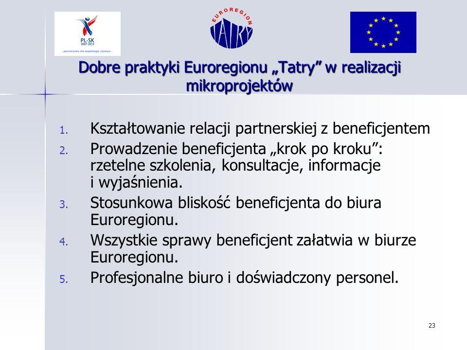 23 Dobre praktyki Euroregionu Tatry w realizacji mikroprojektów 1. 1. Kształtowanie relacji partnerskiej z beneficjentem 2. 2. Prowadzenie beneficjent