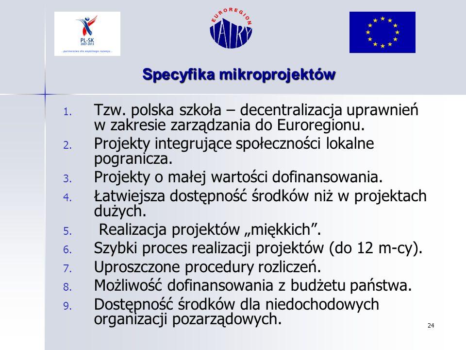 24 Specyfika mikroprojektów 1. 1. Tzw. polska szkoła – decentralizacja uprawnień w zakresie zarządzania do Euroregionu. 2. 2. Projekty integrujące spo
