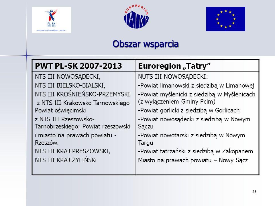 28 Obszar wsparcia PWT PL-SK 2007-2013 Euroregion Tatry NTS III NOWOSĄDECKI, NTS III BIELSKO-BIALSKI, NTS III KROŚNIEŃSKO-PRZEMYSKI z NTS III Krakowsk
