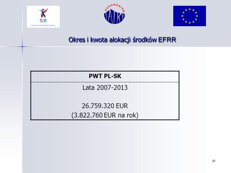 30 Okres i kwota alokacji środków EFRR PWT PL-SK Lata 2007-2013 26.759.320 EUR (3.822.760 EUR na rok)