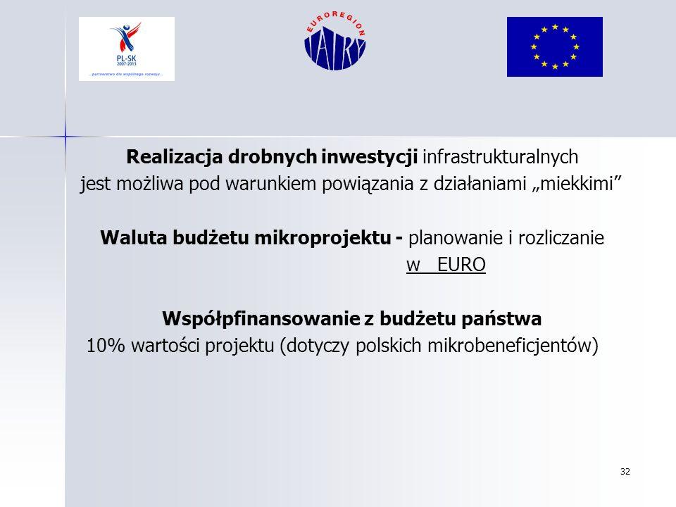 32 Realizacja drobnych inwestycji infrastrukturalnych jest możliwa pod warunkiem powiązania z działaniami miekkimi Waluta budżetu mikroprojektu - plan