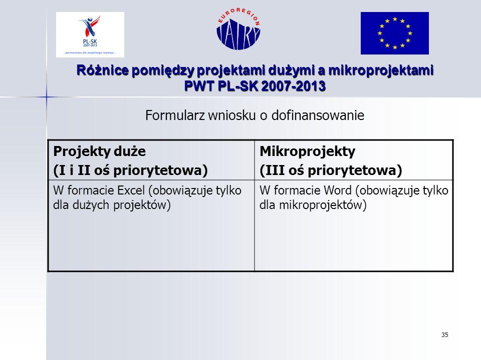 35 Różnice pomiędzy projektami dużymi a mikroprojektami PWT PL-SK 2007-2013 Formularz wniosku o dofinansowanie Projekty duże (I i II oś priorytetowa)