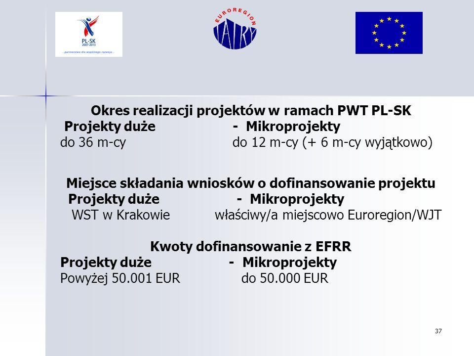 37 Okres realizacji projektów w ramach PWT PL-SK Projekty duże - Mikroprojekty do 36 m-cy do 12 m-cy (+ 6 m-cy wyjątkowo) Miejsce składania wniosków o