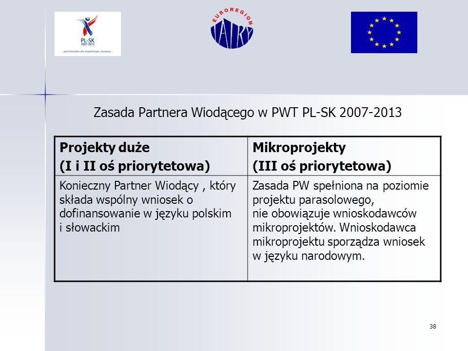 38 Zasada Partnera Wiodącego w PWT PL-SK 2007-2013 Projekty duże (I i II oś priorytetowa) Mikroprojekty (III oś priorytetowa) Konieczny Partner Wiodąc