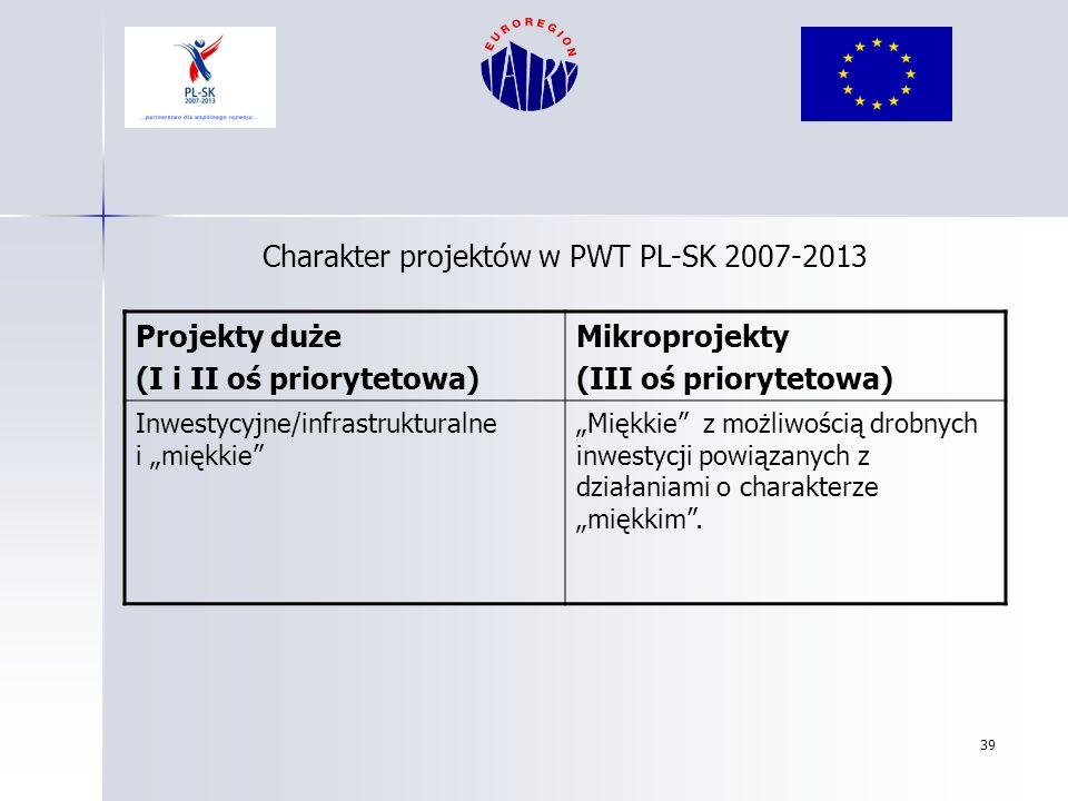 39 Charakter projektów w PWT PL-SK 2007-2013 Projekty duże (I i II oś priorytetowa) Mikroprojekty (III oś priorytetowa) Inwestycyjne/infrastrukturalne
