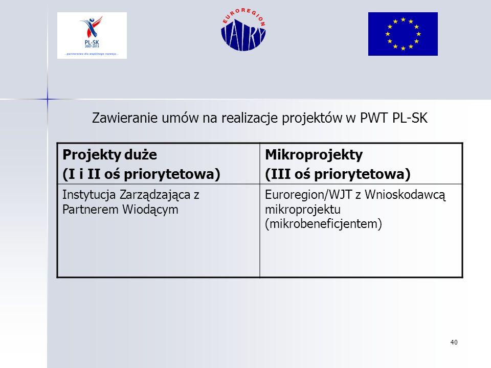 40 Zawieranie umów na realizacje projektów w PWT PL-SK Projekty duże (I i II oś priorytetowa) Mikroprojekty (III oś priorytetowa) Instytucja Zarządzaj