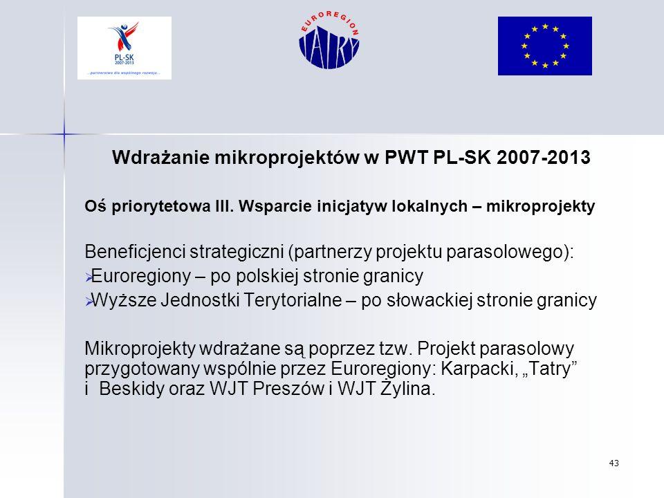 43 Wdrażanie mikroprojektów w PWT PL-SK 2007-2013 Oś priorytetowa III. Wsparcie inicjatyw lokalnych – mikroprojekty Beneficjenci strategiczni (partner