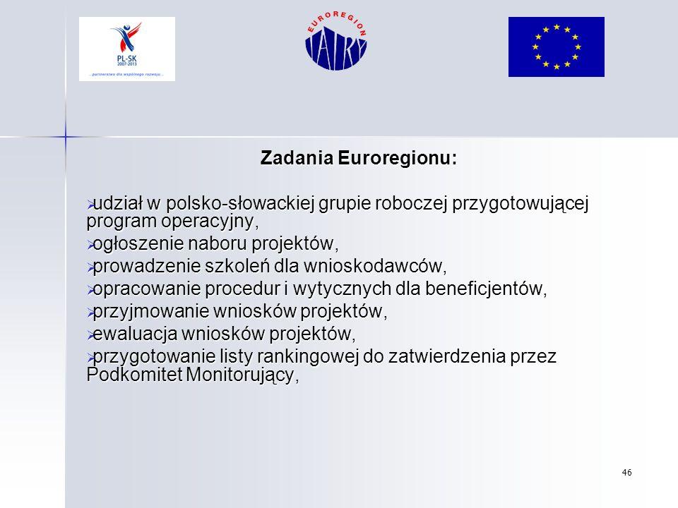 46 Zadania Euroregionu: udział w polsko-słowackiej grupie roboczej przygotowującej program operacyjny, udział w polsko-słowackiej grupie roboczej przy