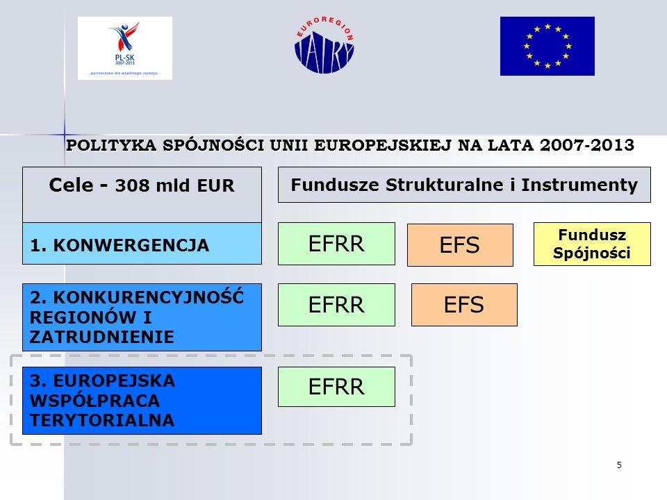 5 POLITYKA SPÓJNOŚCI UNII EUROPEJSKIEJ NA LATA 2007-2013 POLITYKA SPÓJNOŚCI UNII EUROPEJSKIEJ NA LATA 2007-2013 Cele - 308 mld EUR Fundusze Struktural