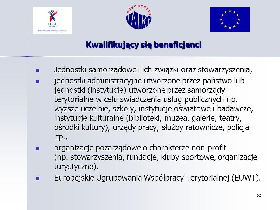 52 Kwalifikujący się beneficjenci Jednostki samorządowe i ich związki oraz stowarzyszenia, Jednostki samorządowe i ich związki oraz stowarzyszenia, je