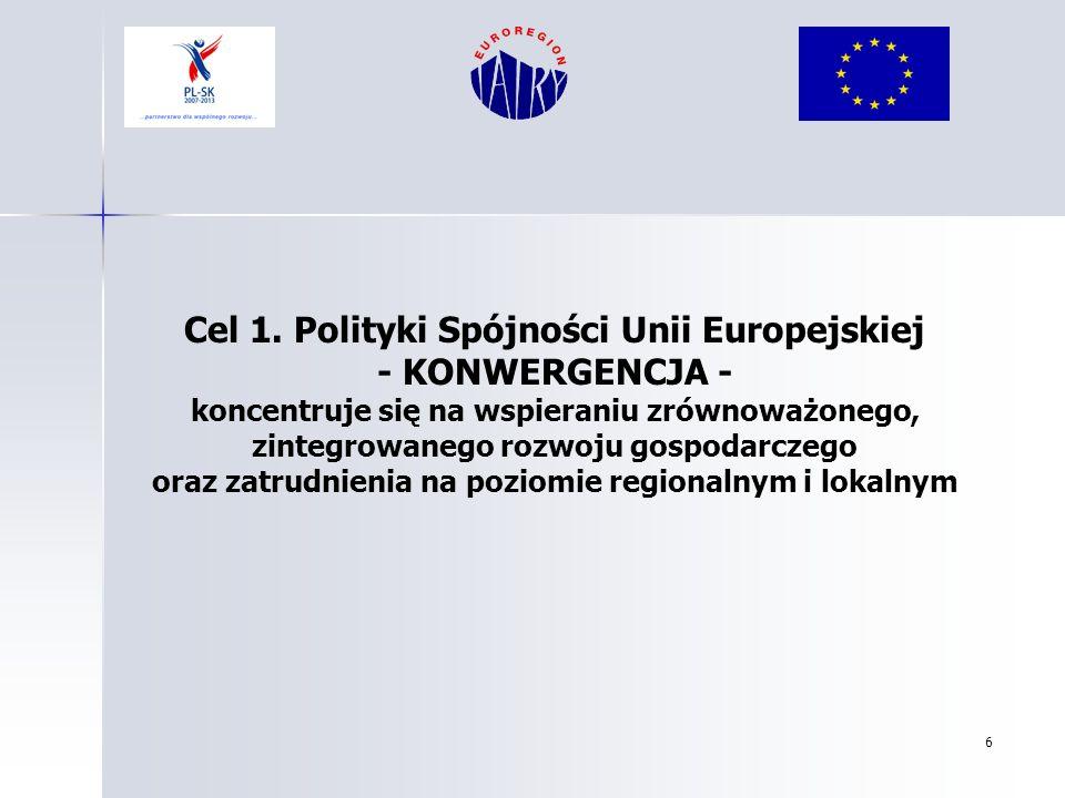 6 Cel 1. Polityki Spójności Unii Europejskiej - KONWERGENCJA - koncentruje się na wspieraniu zrównoważonego, zintegrowanego rozwoju gospodarczego oraz