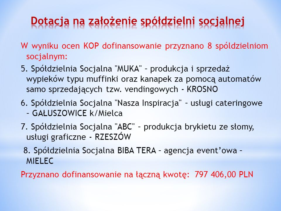 W wyniku ocen KOP dofinansowanie przyznano 8 spóldzielniom socjalnym: 5. Spółdzielnia Socjalna