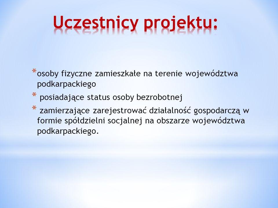 * osoby fizyczne zamieszkałe na terenie województwa podkarpackiego * posiadające status osoby bezrobotnej * zamierzające zarejestrować działalność gospodarczą w formie spółdzielni socjalnej na obszarze województwa podkarpackiego.