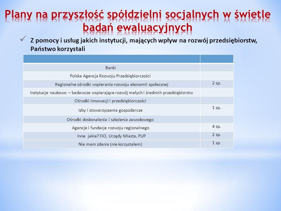 Z pomocy i usług jakich instytucji, mających wpływ na rozwój przedsiębiorstw, Państwo korzystali Banki Polska Agencja Rozwoju Przedsiębiorczości Regionalne ośrodki wspierania rozwoju ekonomii społecznej 2 sp.