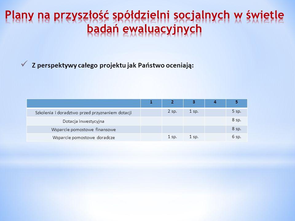 Z perspektywy całego projektu jak Państwo oceniają: 12345 Szkolenia i doradztwo przed przyznaniem dotacji 2 sp.1 sp.5 sp. Dotacja inwestycyjna 8 sp. W