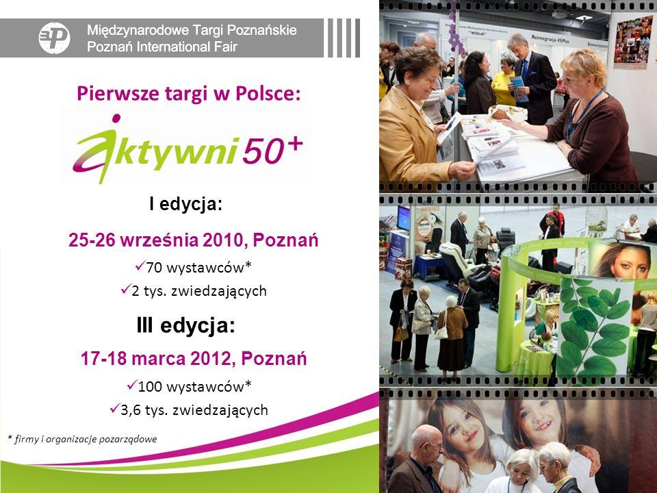 Pierwsze targi w Polsce: 70 wystawców* 2 tys.