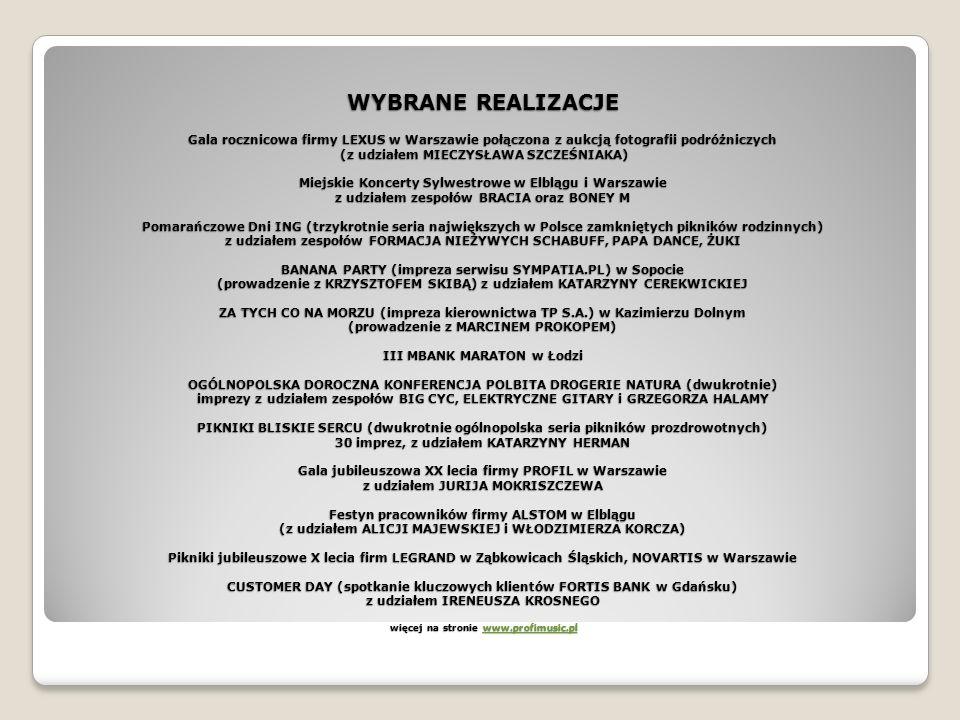 WYBRANE REALIZACJE Gala rocznicowa firmy LEXUS w Warszawie połączona z aukcją fotografii podróżniczych (z udziałem MIECZYSŁAWA SZCZEŚNIAKA) Miejskie K
