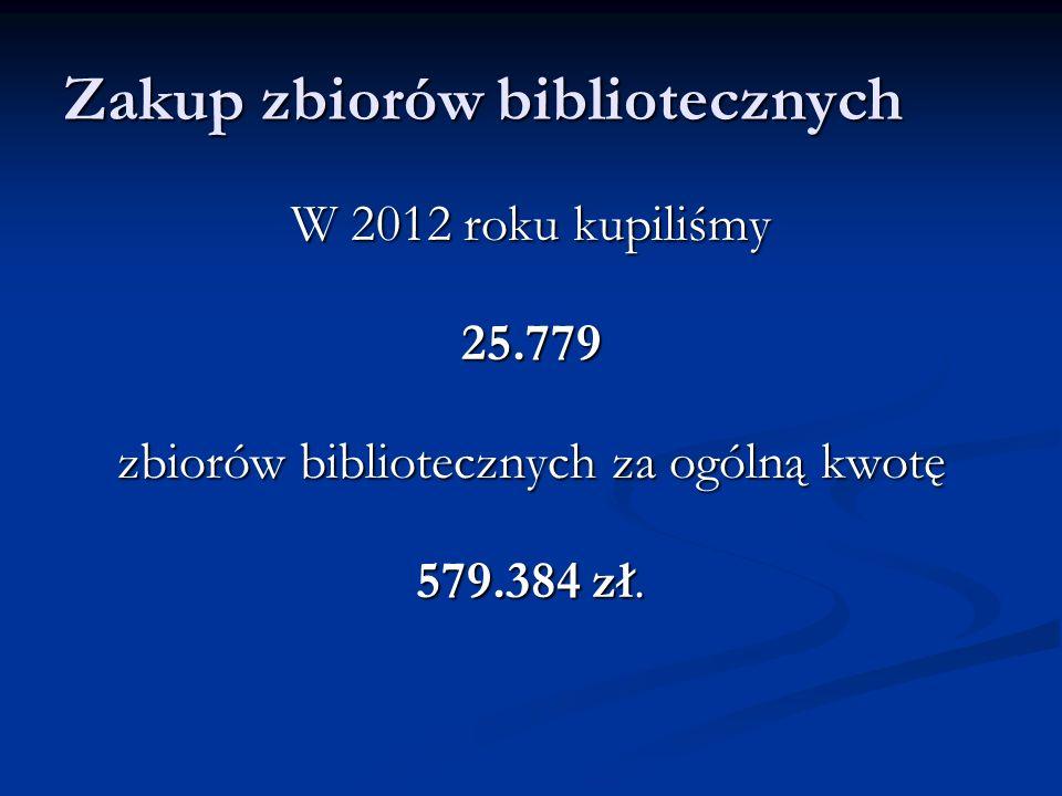 Zakup zbiorów bibliotecznych W 2012 roku kupiliśmy 25.779 zbiorów bibliotecznych za ogólną kwotę 579.384 zł.