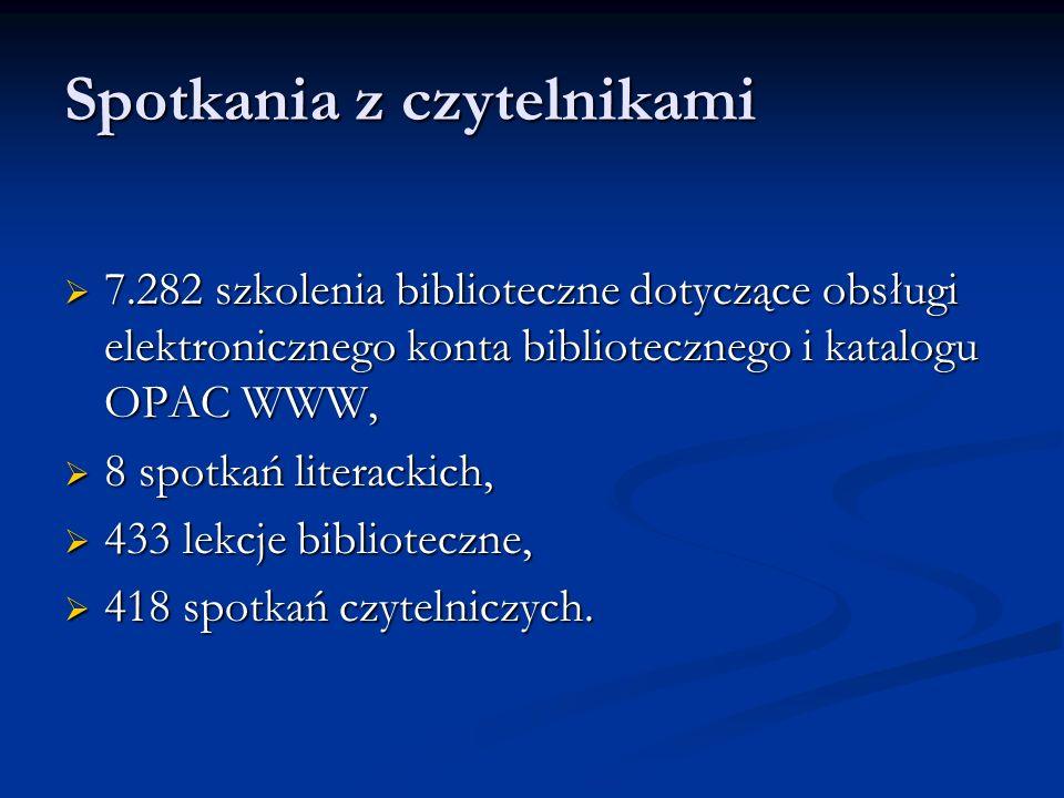 Spotkania z czytelnikami 7.282 szkolenia biblioteczne dotyczące obsługi elektronicznego konta bibliotecznego i katalogu OPAC WWW, 7.282 szkolenia biblioteczne dotyczące obsługi elektronicznego konta bibliotecznego i katalogu OPAC WWW, 8 spotkań literackich, 8 spotkań literackich, 433 lekcje biblioteczne, 433 lekcje biblioteczne, 418 spotkań czytelniczych.