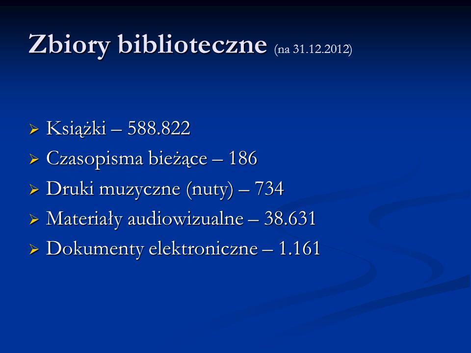 Zbiory biblioteczne Zbiory biblioteczne (na 31.12.2012) Książki – 588.822 Książki – 588.822 Czasopisma bieżące – 186 Czasopisma bieżące – 186 Druki muzyczne (nuty) – 734 Druki muzyczne (nuty) – 734 Materiały audiowizualne – 38.631 Materiały audiowizualne – 38.631 Dokumenty elektroniczne – 1.161 Dokumenty elektroniczne – 1.161