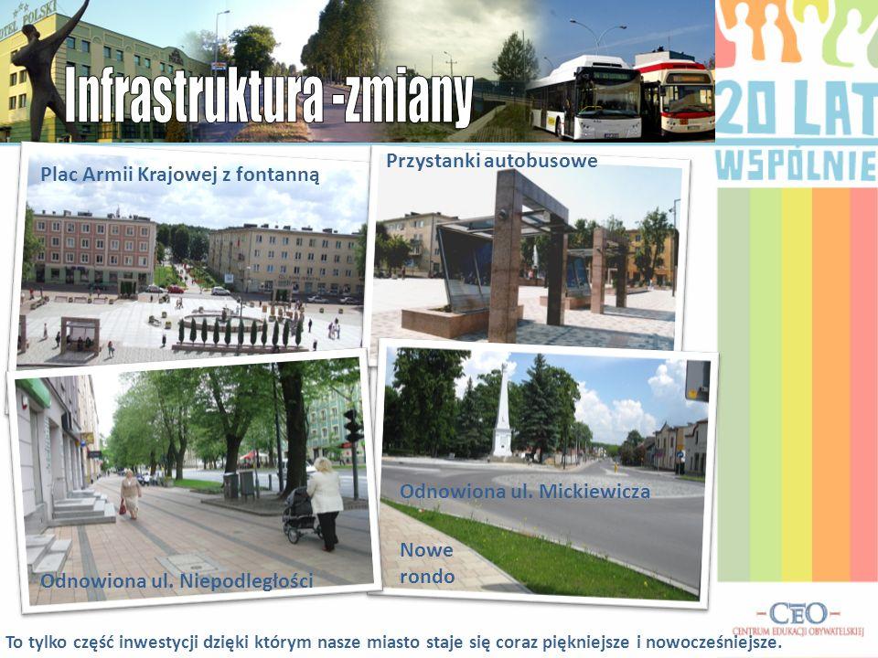 Plac Armii Krajowej z fontanną Przystanki autobusowe Odnowiona ul. Niepodległości Odnowiona ul. Mickiewicza Nowe rondo To tylko część inwestycji dzięk