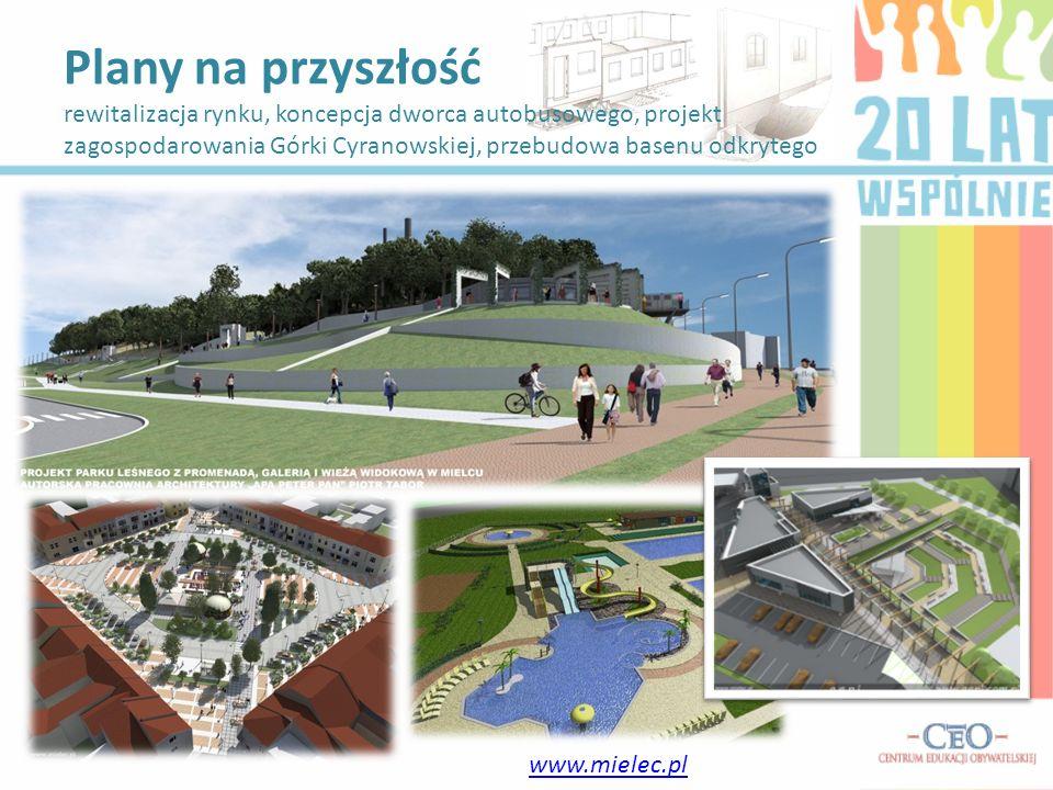 Plany na przyszłość rewitalizacja rynku, koncepcja dworca autobusowego, projekt zagospodarowania Górki Cyranowskiej, przebudowa basenu odkrytego www.m