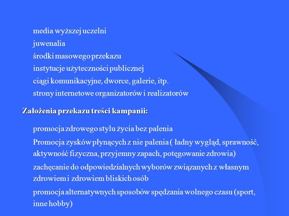 - media wyższej uczelni - juwenalia - środki masowego przekazu - instytucje użyteczności publicznej - ciągi komunikacyjne, dworce, galerie, itp.