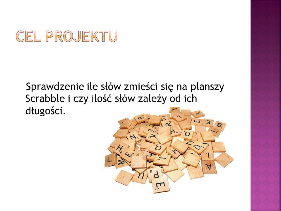 Sprawdzenie ile słów zmieści się na planszy Scrabble i czy ilość słów zależy od ich długości.