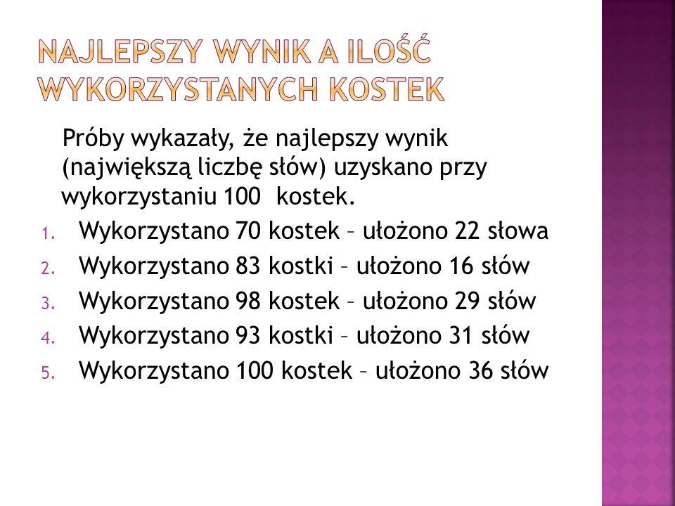 Próby wykazały, że najlepszy wynik (największą liczbę słów) uzyskano przy wykorzystaniu 100 kostek. 1. Wykorzystano 70 kostek – ułożono 22 słowa 2. Wy