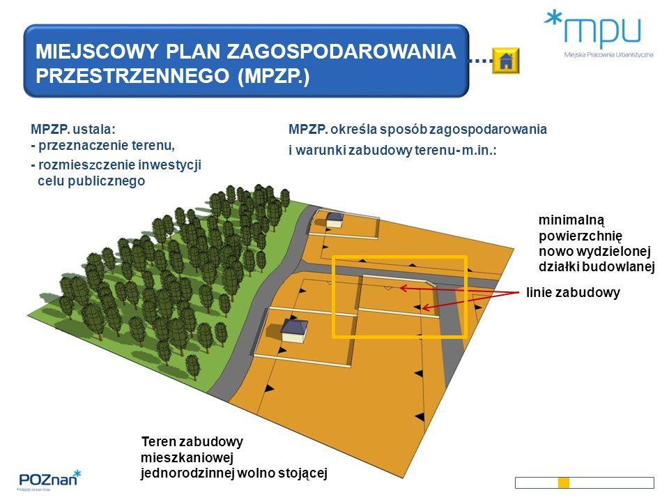 MIEJSCOWY PLAN ZAGOSPODAROWANIA PRZESTRZENNEGO (MPZP.) MPZP. ustala: - przeznaczenie terenu, - rozmieszczenie inwestycji celu publicznego MPZP. określ
