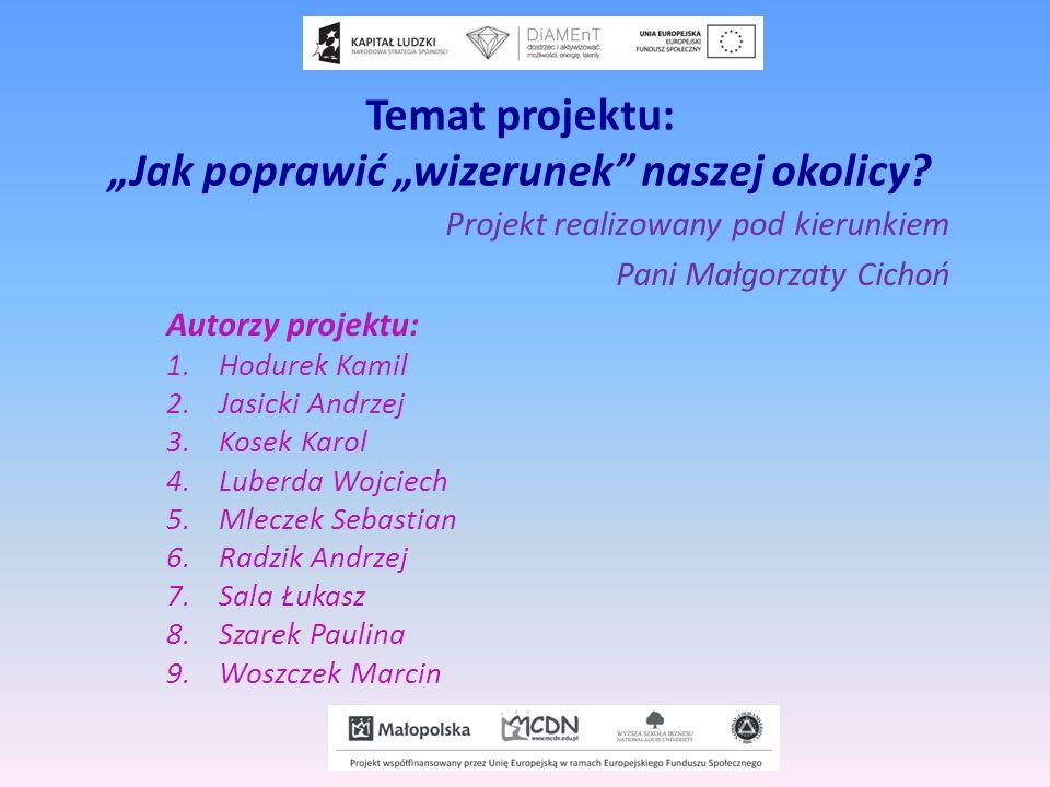 Temat projektu: Jak poprawić wizerunek naszej okolicy? Projekt realizowany pod kierunkiem Pani Małgorzaty Cichoń Autorzy projektu: 1.Hodurek Kamil 2.J
