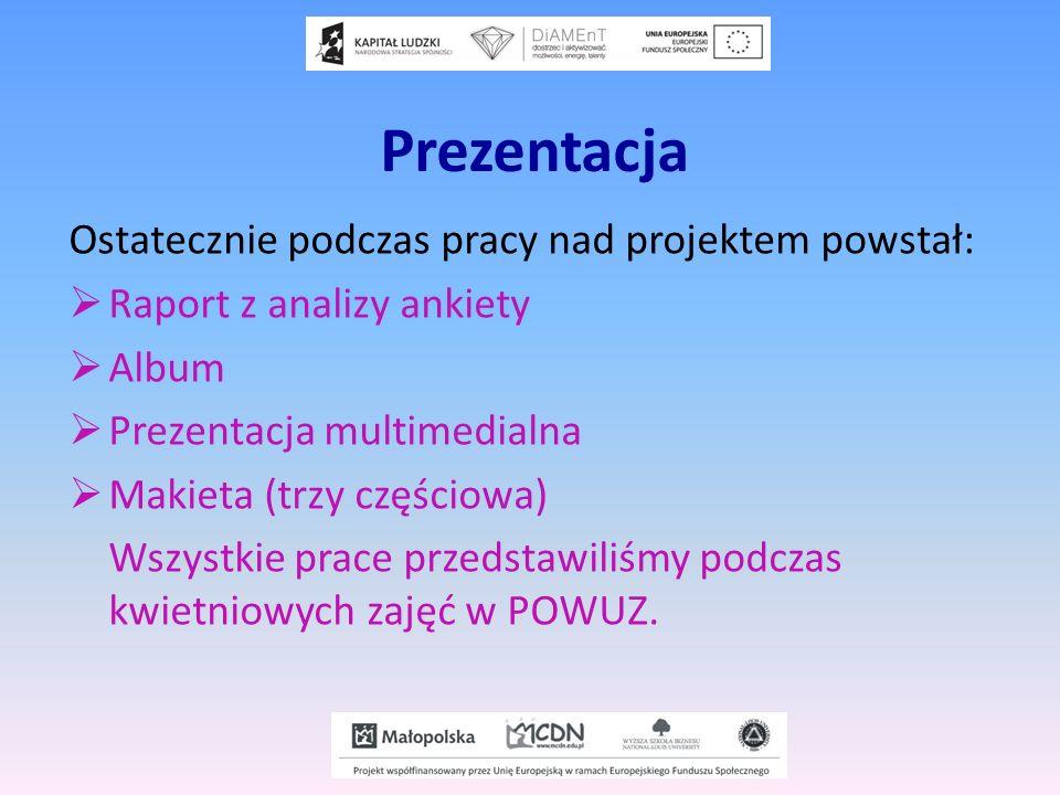 Prezentacja Ostatecznie podczas pracy nad projektem powstał: Raport z analizy ankiety Album Prezentacja multimedialna Makieta (trzy częściowa) Wszystkie prace przedstawiliśmy podczas kwietniowych zajęć w POWUZ.