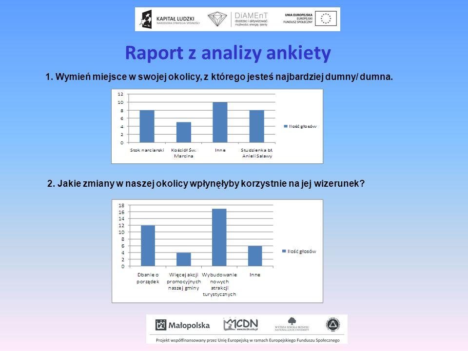 Raport z analizy ankiety 1.