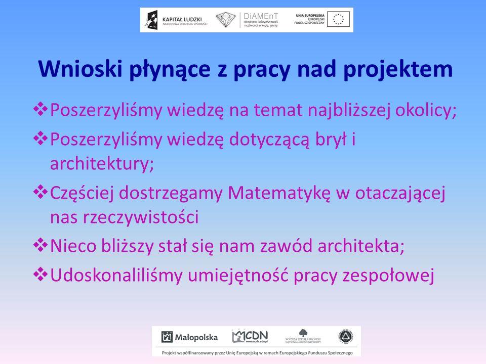 Wnioski płynące z pracy nad projektem Poszerzyliśmy wiedzę na temat najbliższej okolicy; Poszerzyliśmy wiedzę dotyczącą brył i architektury; Częściej