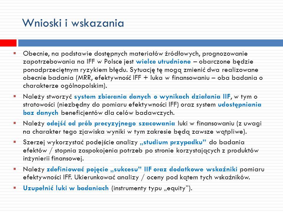 Wnioski i wskazania Obecnie, na podstawie dostępnych materiałów źródłowych, prognozowanie zapotrzebowania na IFF w Polsce jest wielce utrudnione – oba