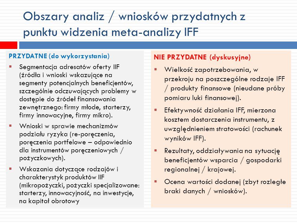 Obszary analiz / wniosków przydatnych z punktu widzenia meta-analizy IFF PRZYDATNE (do wykorzystania) Segmentacja adresatów oferty IIF (źródła i wnios