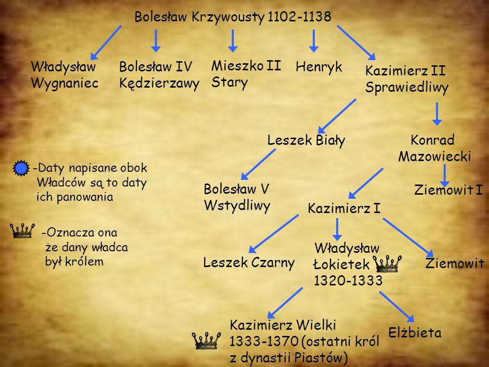 Bolesław Krzywousty 1102-1138 Władysław Wygnaniec Bolesław IV Kędzierzawy Mieszko II Stary Henryk Kazimierz II Sprawiedliwy Leszek Biały Bolesław V Ws