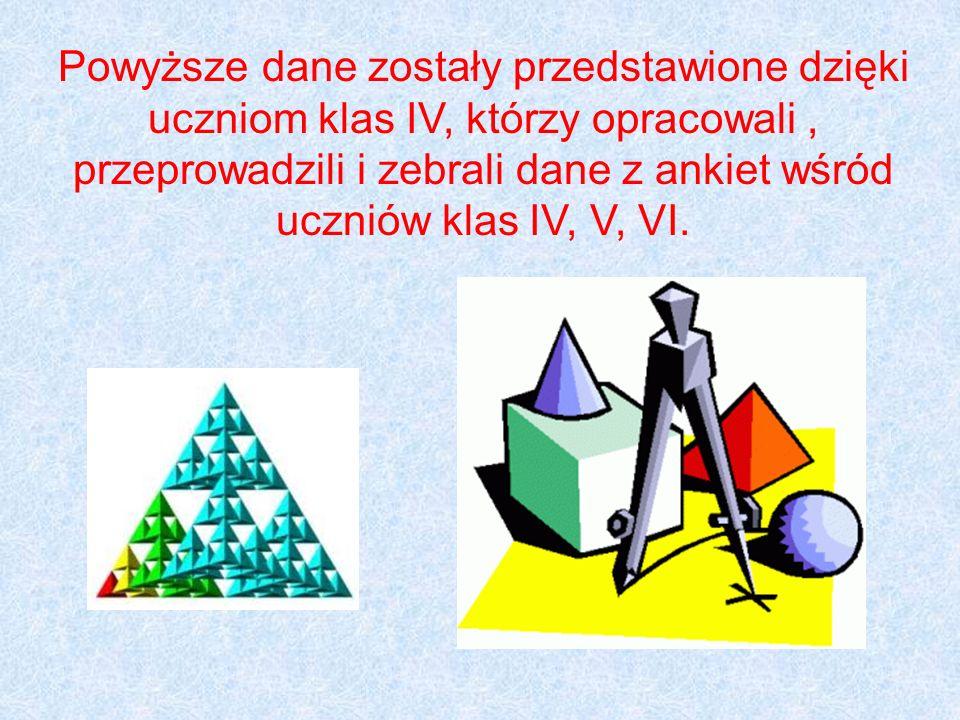 Powyższa prezentacja została przygotowana i wykonana przez uczniów klasy Vb Szkoły Podstawowej im.