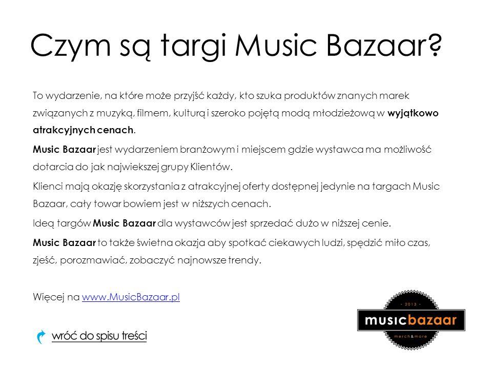 Gdzie i kiedy odbędą się targi Music Bazaar.Kiedy.