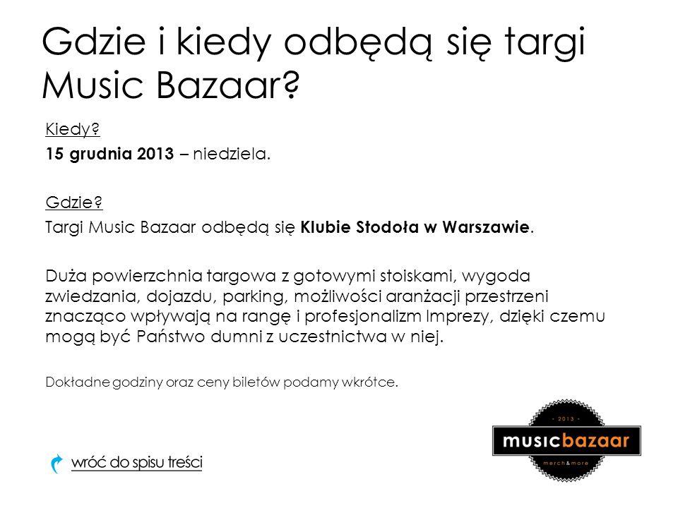 Gdzie i kiedy odbędą się targi Music Bazaar. Kiedy.