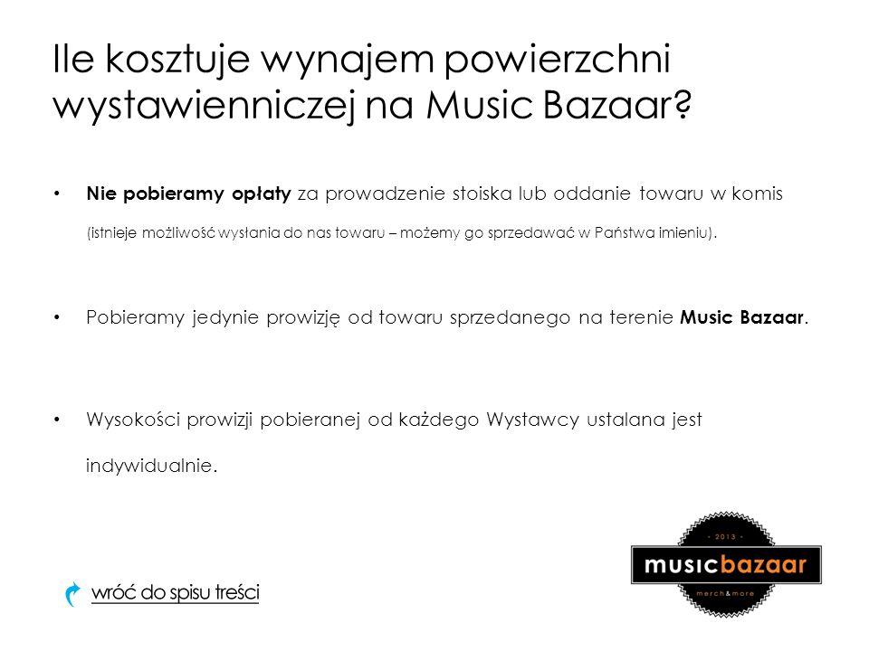 Ile kosztuje wynajem powierzchni wystawienniczej na Music Bazaar.