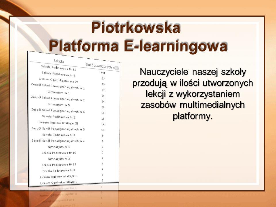 Nauczyciele naszej szkoły przodują w ilości utworzonych lekcji z wykorzystaniem zasobów multimedialnych platformy. Piotrkowska Platforma E-learningowa