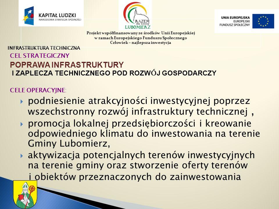 podniesienie atrakcyjności inwestycyjnej poprzez wszechstronny rozwój infrastruktury technicznej, promocja lokalnej przedsiębiorczości i kreowanie odpowiedniego klimatu do inwestowania na terenie Gminy Lubomierz, aktywizacja potencjalnych terenów inwestycyjnych na terenie gminy oraz stworzenie oferty terenów i obiektów przeznaczonych do zainwestowania INFRASTRUKTURA TECHNICZNA CEL STRATEGICZNY POPRAWA INFRASTRUKTURY I ZAPLECZA TECHNICZNEGO POD ROZW Ó J GOSPODARCZY CELE OPERACYJNE: Projekt współfinansowany ze środków Unii Europejskiej w ramach Europejskiego Funduszu Społecznego Człowiek – najlepsza inwestycja