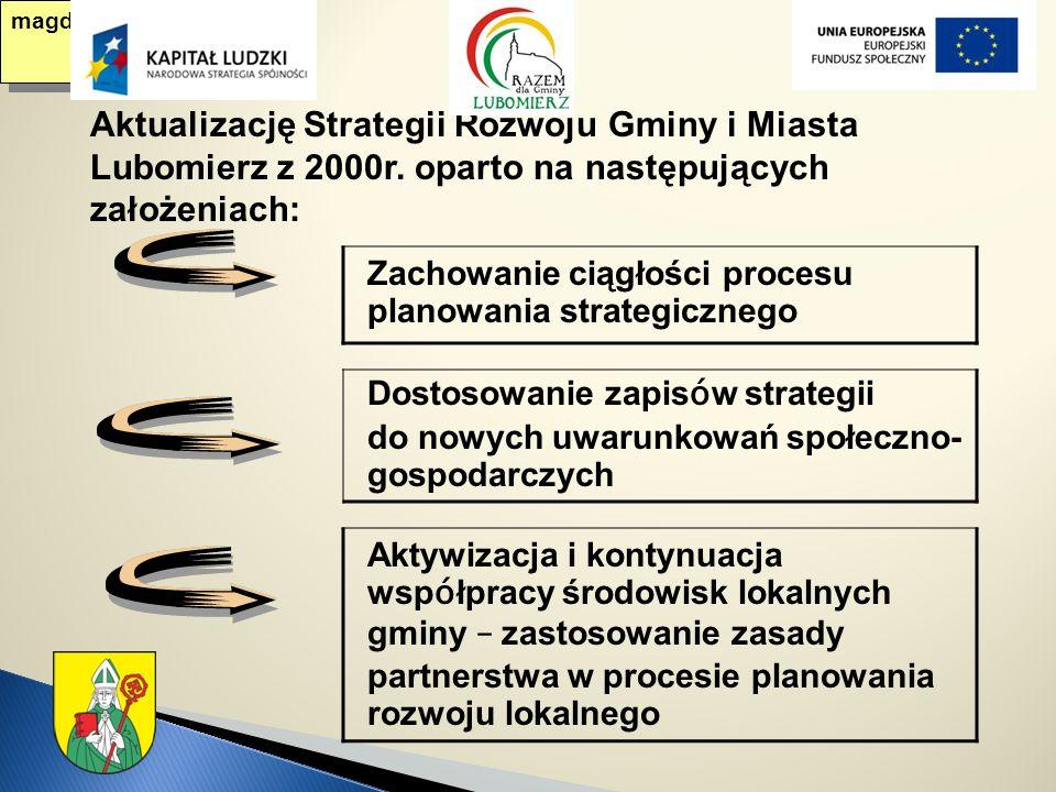 magda: Aktualizację Strategii Rozwoju Gminy i Miasta Lubomierz z 2000r. oparto na następujących założeniach: Zachowanie ciągłości procesu planowania s
