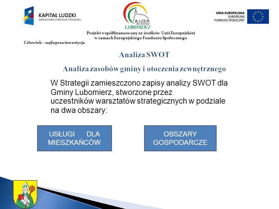 Analiza SWOT Analiza zasobów gminy i otoczenia zewnętrznego W Strategii zamieszczono zapisy analizy SWOT dla Gminy Lubomierz, stworzone przez uczestni