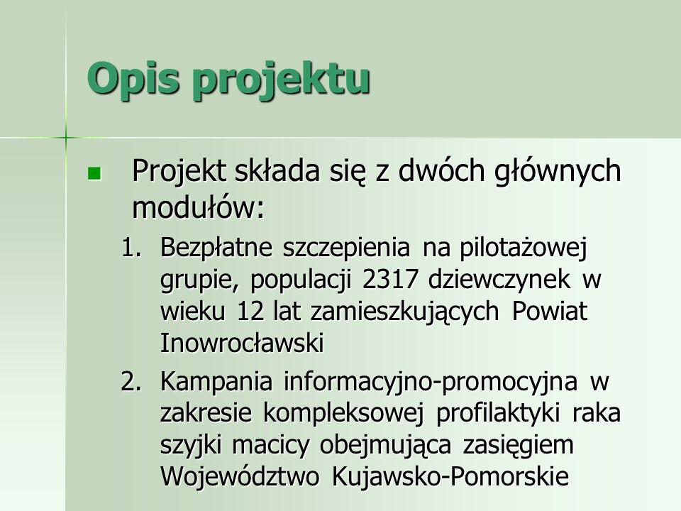Opis projektu Projekt składa się z dwóch głównych modułów: Projekt składa się z dwóch głównych modułów: 1.Bezpłatne szczepienia na pilotażowej grupie,