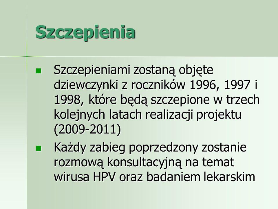 Szczepienia Szczepieniami zostaną objęte dziewczynki z roczników 1996, 1997 i 1998, które będą szczepione w trzech kolejnych latach realizacji projekt